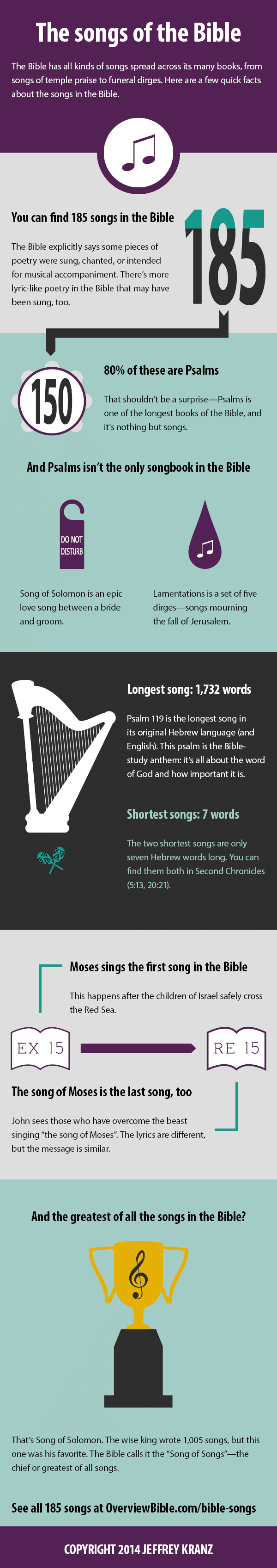 songs-in-the-bible.infographic